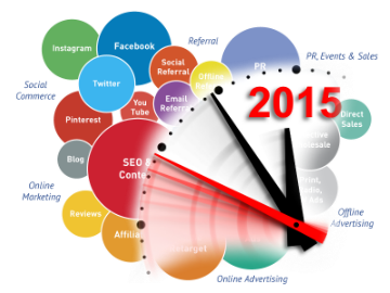 Digital Marketing Predictions 2015
