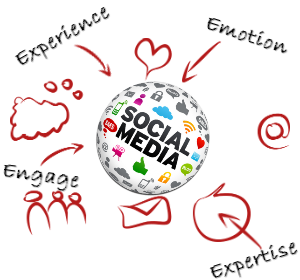 Leader Brand Social Media